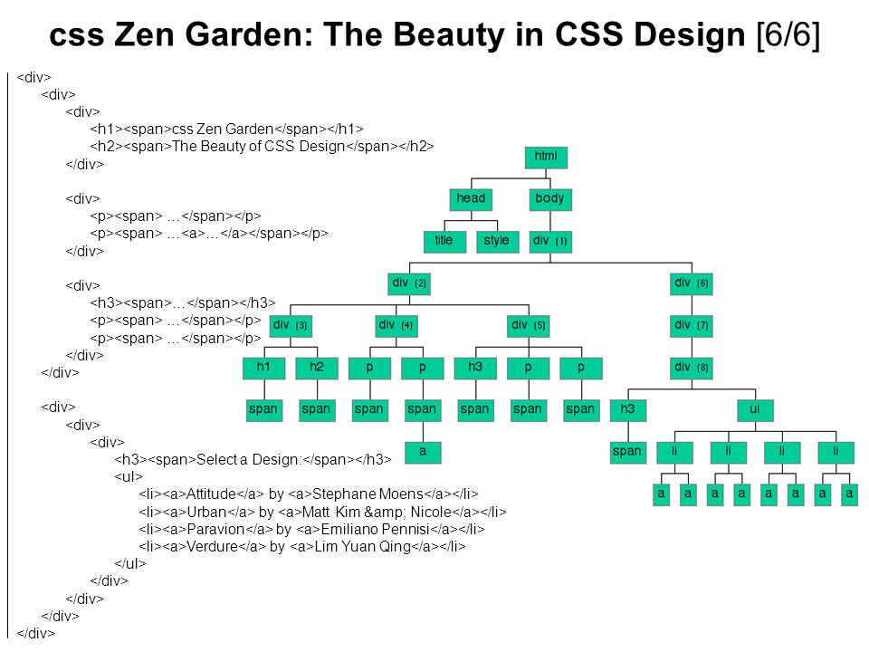 css Zen Garden: The Beauty in CSS Design [6/6]